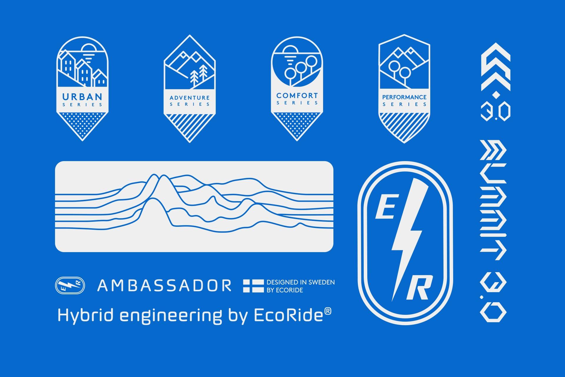 Ecoride_Produkt_Design_mnecander-1