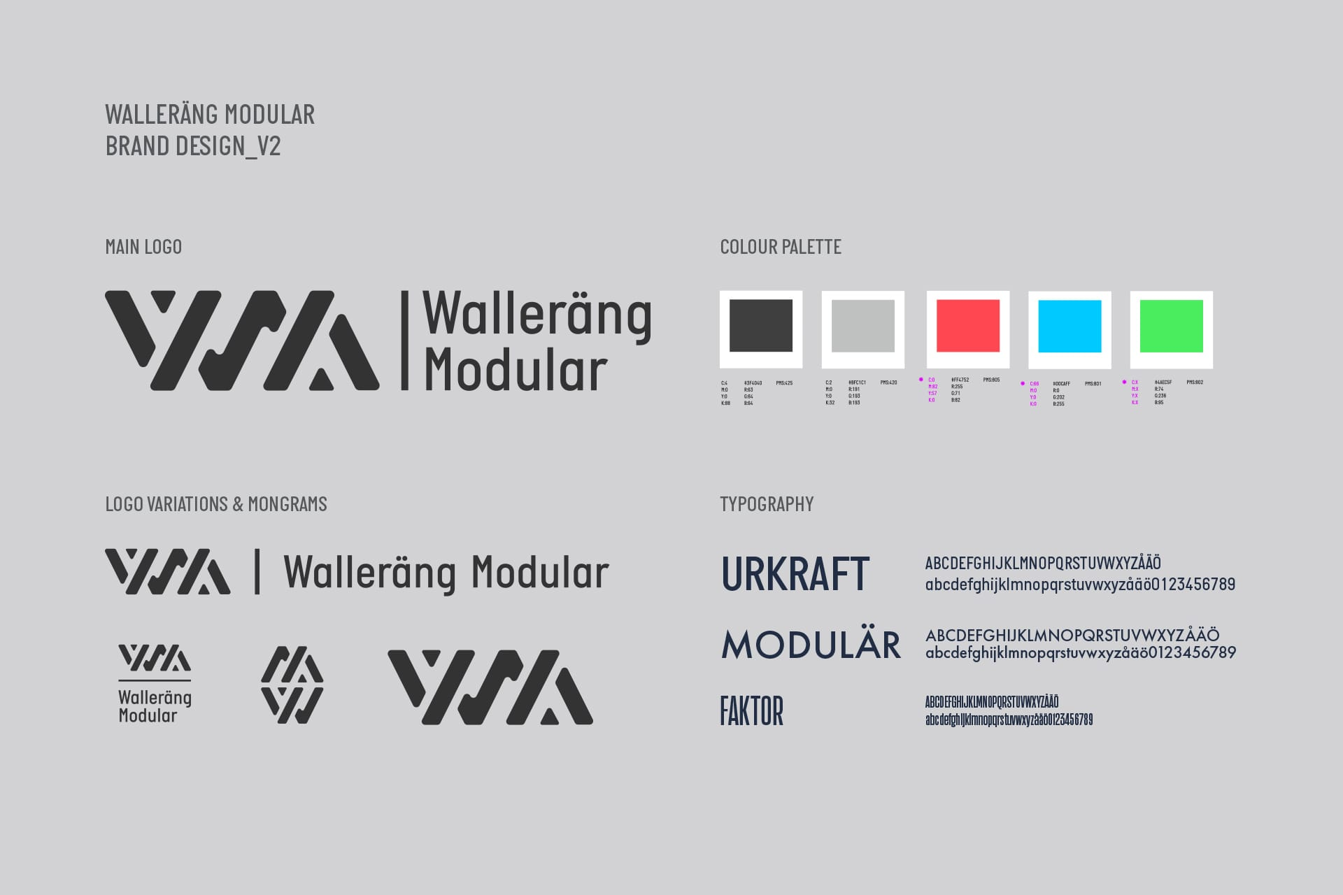 Wallerang_Modular_Identity_mnecander-2